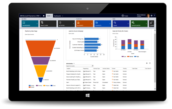A Microsoft Dynamics 365 (CRM) solution from NORRIQ  always fits your needs.