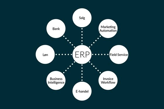 ERP does a lot of things, but...